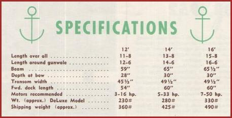 1952 sea queen specifications
